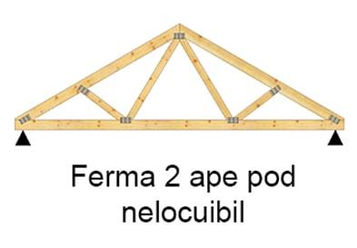 case din lemn, sudura lemnului, placi multicui, sarpanta industrializata din lemn, MiTek Romania, sarpanta din lemn, acoperis din lemn, sarpanta industrializata, fabrica de sarpante, fabrica de acoperisuri, planseu din lemn, definitie sarpanta